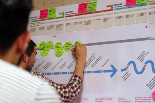 [WORKSHOP] CREATE GREATER IMPACT THROUGH SERVICE DESIGN